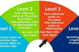 Level III Watering Restrictions Start Thursday, August 6th